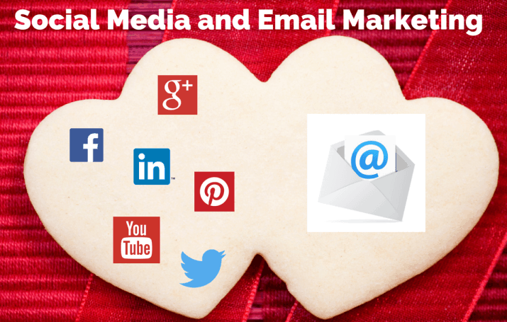 Email and Social Media Marketing – A Perfect Partnership