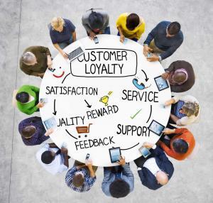 Social Marketing Customer Loyalty