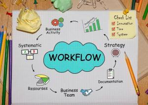 Workflow resources