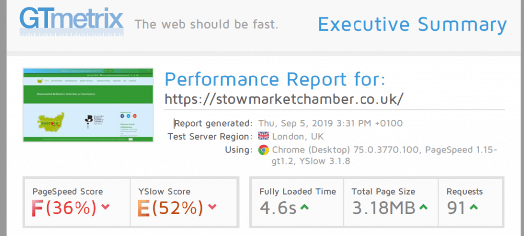 Stowmarket Chamber GTMetrix_Website Speed Performance - Sept 19